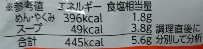 サッポロ一番のカロリーと塩分