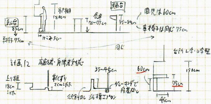 学科の計画、寸法暗記