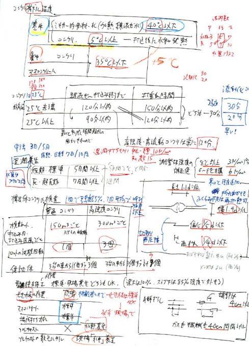 一級建築士、学科の暗記ノート