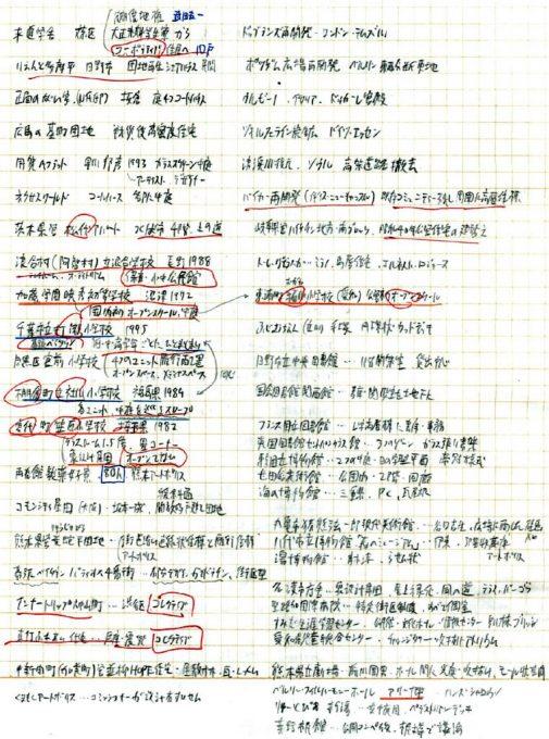 計画の実例、暗記ノート