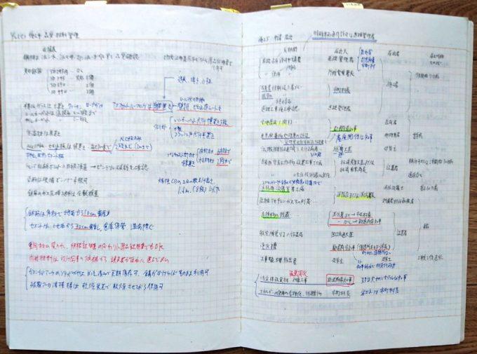 一級建築士、学科の勉強ノート例