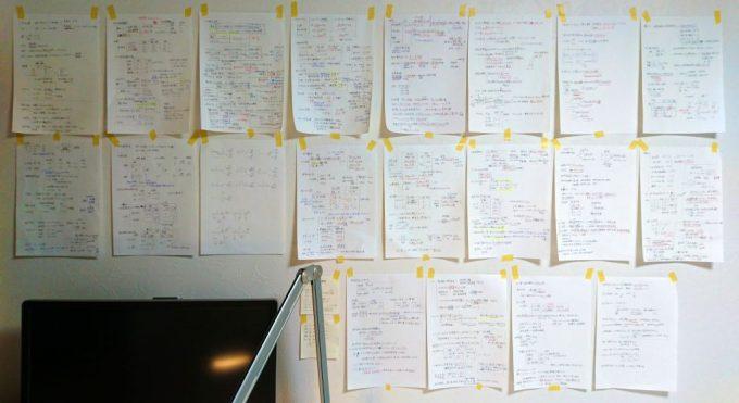 一級建築士、学科の暗記方法