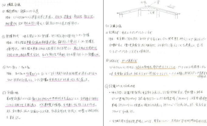 製図試験、記述の暗記ノート
