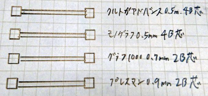 製図用シャーペンの筆跡比較
