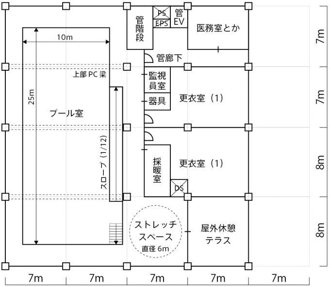 TAC課題8のプール配置案
