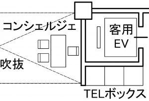 標準解答例のTELボックス