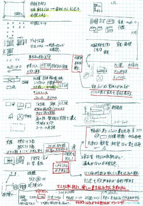 作図の手順、一覧表