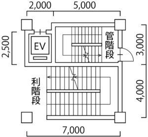 シングルコアの階段配置案