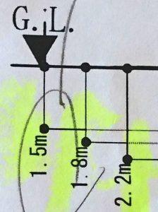 課題用紙地盤断面の寸法表記