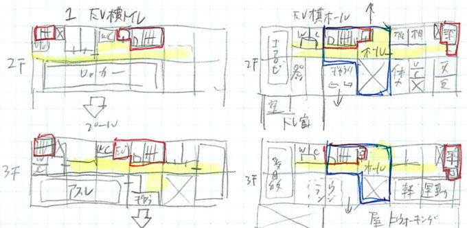 製図試験の解答パターン分析